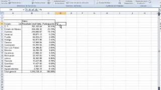 Syncro Tips:¿Cómo Hacer Un 80/20 Con Una Tabla De Excel