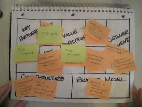Business Impact Canvas - how to identify a social purpose business and its impact
