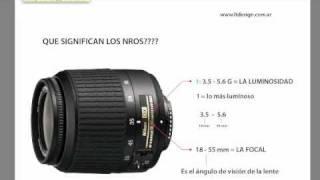 Fotografía: Que significan los nros. en las lentes