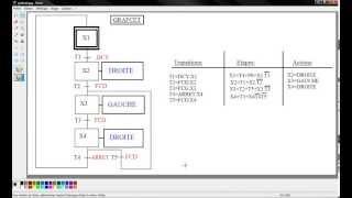Pl7 pro grafcet