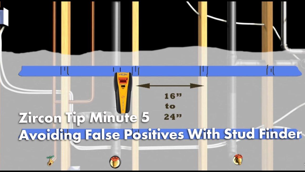 Zircon Tip Minute 5 Avoiding False Positives With Your
