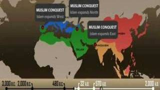 History Of Religions