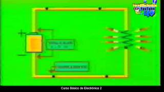 Curso de Electrónica Básica Parte 2