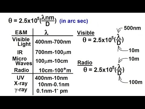 Astronomy - Ch. 6: Telescopes (9 of 25) Why does UV, X-Ray Telescopes have Sharper Images?