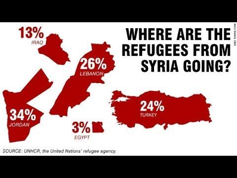 Syrian Refugees Deprived of Medical Care