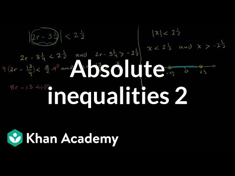 Absolute Value Inequalities 2