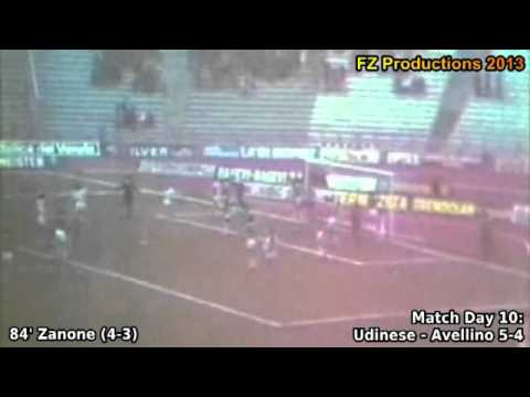 Serie A 1980/1981: Udinese Calcio All Goals