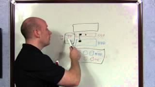 Windows Server 2012 R2 Storage Space Overview