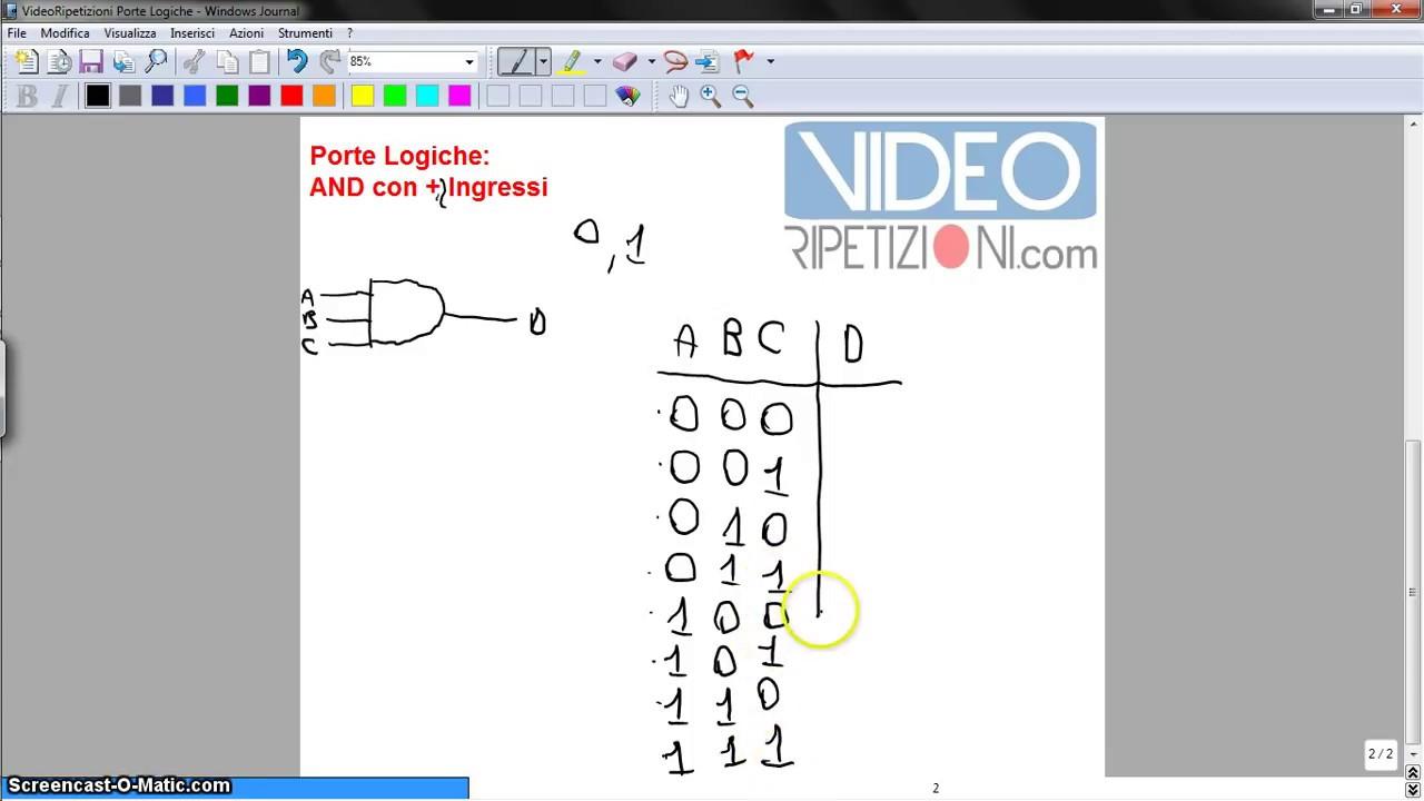 04 imparare le porte logiche videoripetizione porta and