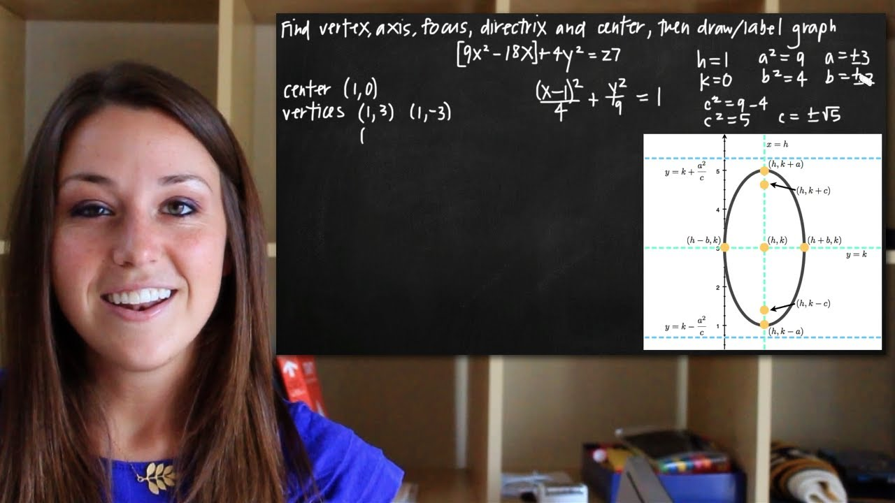 how to find directrix and focus of ellipse