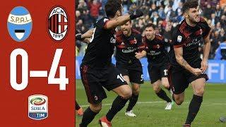 Highlights - SPAL 0 - 4 AC Milan - Serie A 2017/18