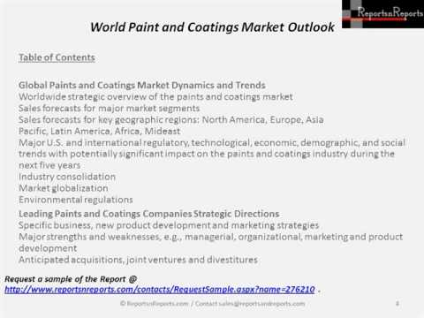 Global Paint and Coatings Market: Promotional Tactics, Distribution, Products by Major Companies