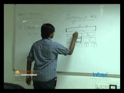 Part 4 of Amrita Infosys Programming Contest Camp 2010
