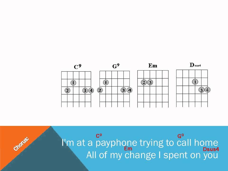 Hawak Kamay Lyrics And Guitar Chords