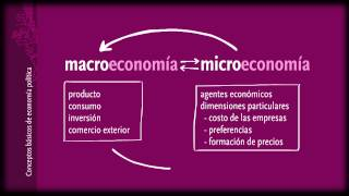 Conocimientos básicos de Economía Política