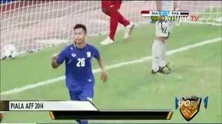 INDONESIA U19 'B' (2-6) THAILAND U19 AFF U-19 YOUTH