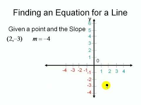 Homework help algebra