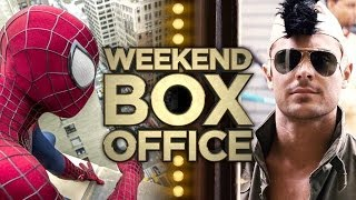 Weekend Box Office - May 9 - May 11, 2014 - Studio Earnings Report HD