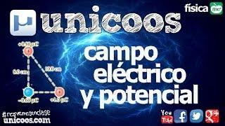 Clases de Física: Electroestática I