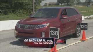 Road Test: 2014 Kia Sorento