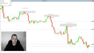 Bbma forex youtube