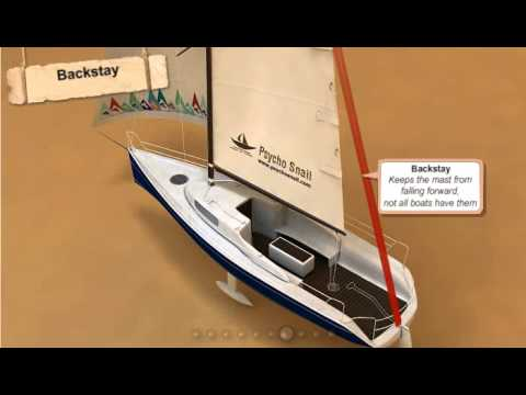 How to Sail - Lesson 1.2 - Parts of a sailboat Rig/Rigging - PsychoSnail Sailing
