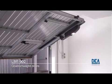 Automazione porta basculante a contrappesi garage