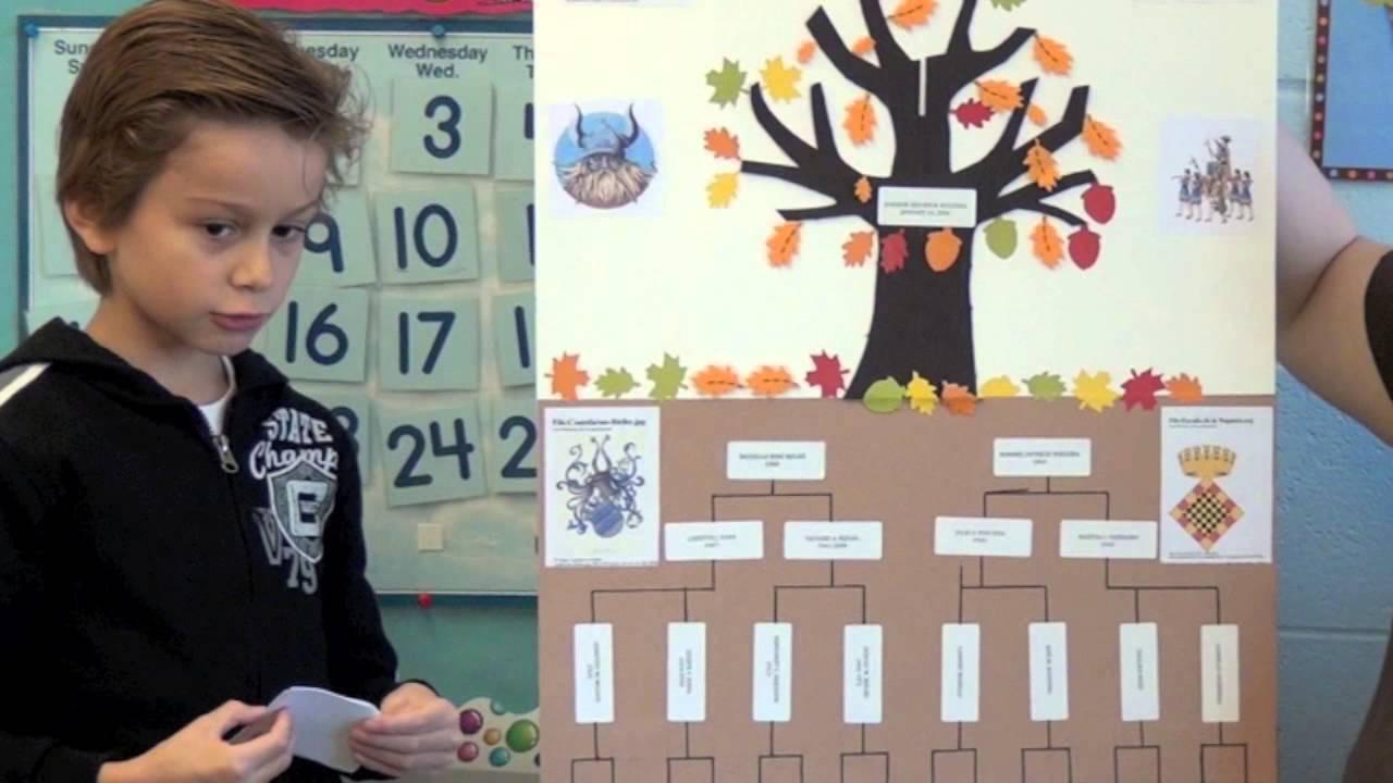 Family Tree Project Oct 29, 2012 - YouTube