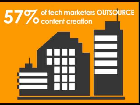 hqdefault 2014 B2B Technology Content Marketing Trends: Budget, Outsourcing, Challenges
