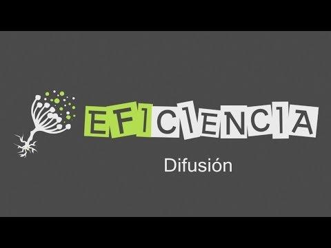 DIFUSIÓN. Movimiento de Moléculas en Fluidos Ley de Fick Tasa de Difusión