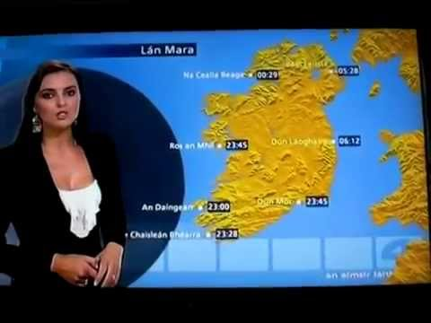 Irish Weather Report Irish Language Speaking Irish