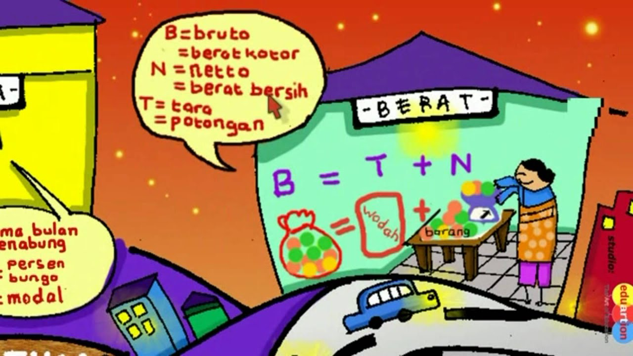 Peta Konsep Quot Aritmatika Sosial Quot Matematika Kelas Vii 1 3 Youtube