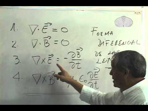 Ondas Electromagnéticas. Física 4.