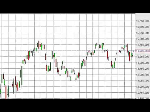 Nikkei Technical Analysis for July 7, 2014 by FXEmpire.com