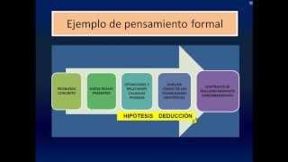 umh3338 2013-14 Lec007  Unidad 3. Desarrollo cognitivo. Parte 1