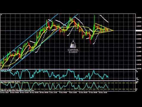 GOLD/USD Daily Forecast for December 24, 2013