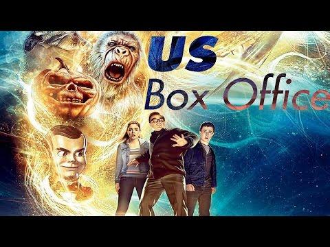US Box Office ( 18 / 10 / 2015 )