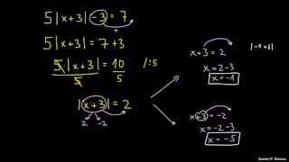 Primer 2 – enačbe z absolutno vrednostjo