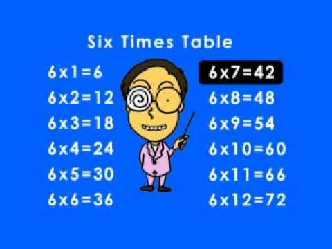 6x table by peter weatherall youtube for 10 x table song