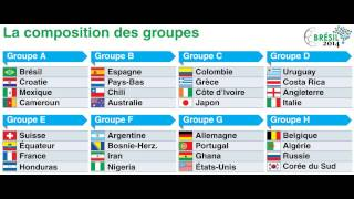 Prediction Coupe Du Monde 2014 / Ep 1 Groupe A , E , B