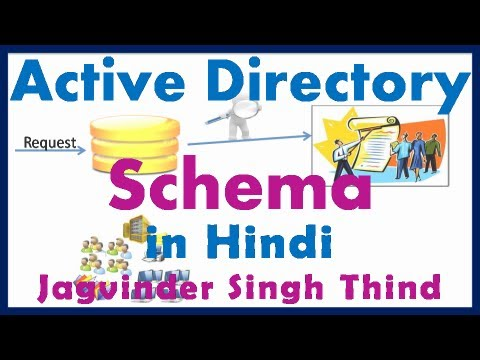 Active Directory in server 2008 Part 10 Active Directory Schema in Hindi by JagvinderThind