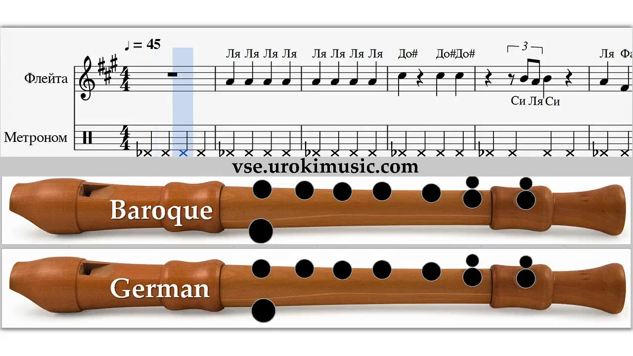 пан флейта самоучитель