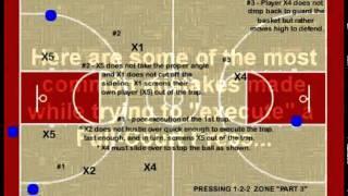 Basketball Press Defense Full Court Press Basic (Zone