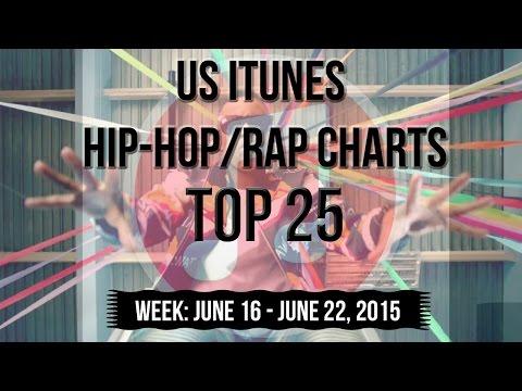 Top 25 - US iTunes Hip-Hop/Rap Charts | June 22, 2015