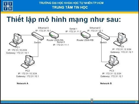 Thiết lập định tuyến động trên 2 Router 2500 sử dụng RIPv1