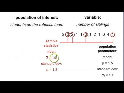 Sampling: Populations and samples, parameters and statistics