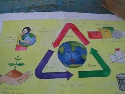 oil sanrakshan topiks in hindi पर्यावरण विषयों की सूची (list of environment topics)  (list of oil fields) प्राकृतिक .