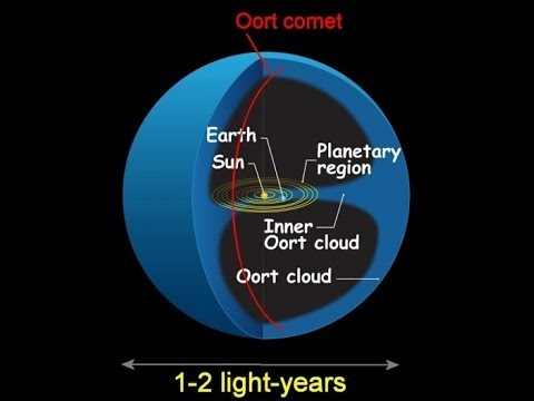 NASA: will Comet ISON Hit The Sun?