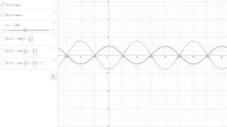 Risanje grafa 5