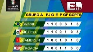 """Resultados Y Tabla De Posiciones Del Grupo """"A"""" Del Mundial"""